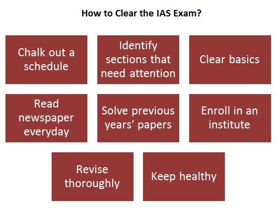 How-to-clear-the-IAS-Exam